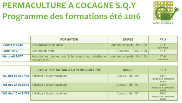 Planning stages cocagne